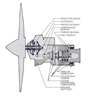 tpe 331 engine diagram tpe 331 engine diagram | wiring diagram rear engine diagram 3800 v6 engine #9