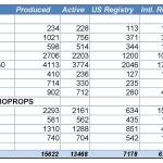 4th quarter 14 turboprop report